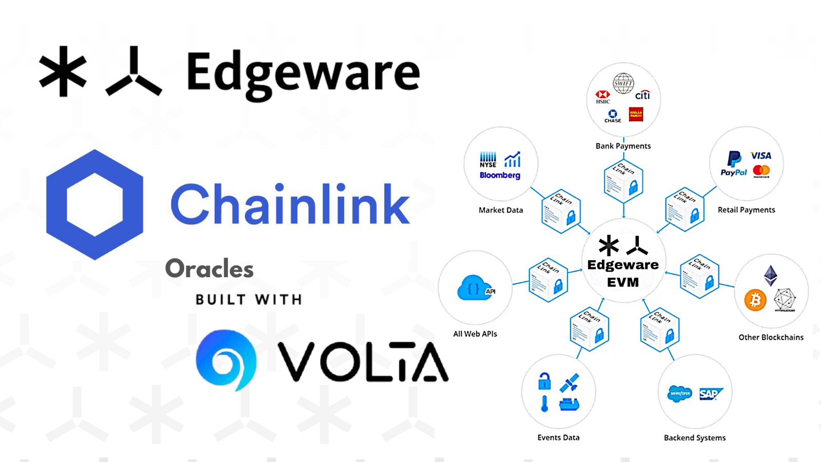 Chainlink oracles on Edgeware powered by Volta